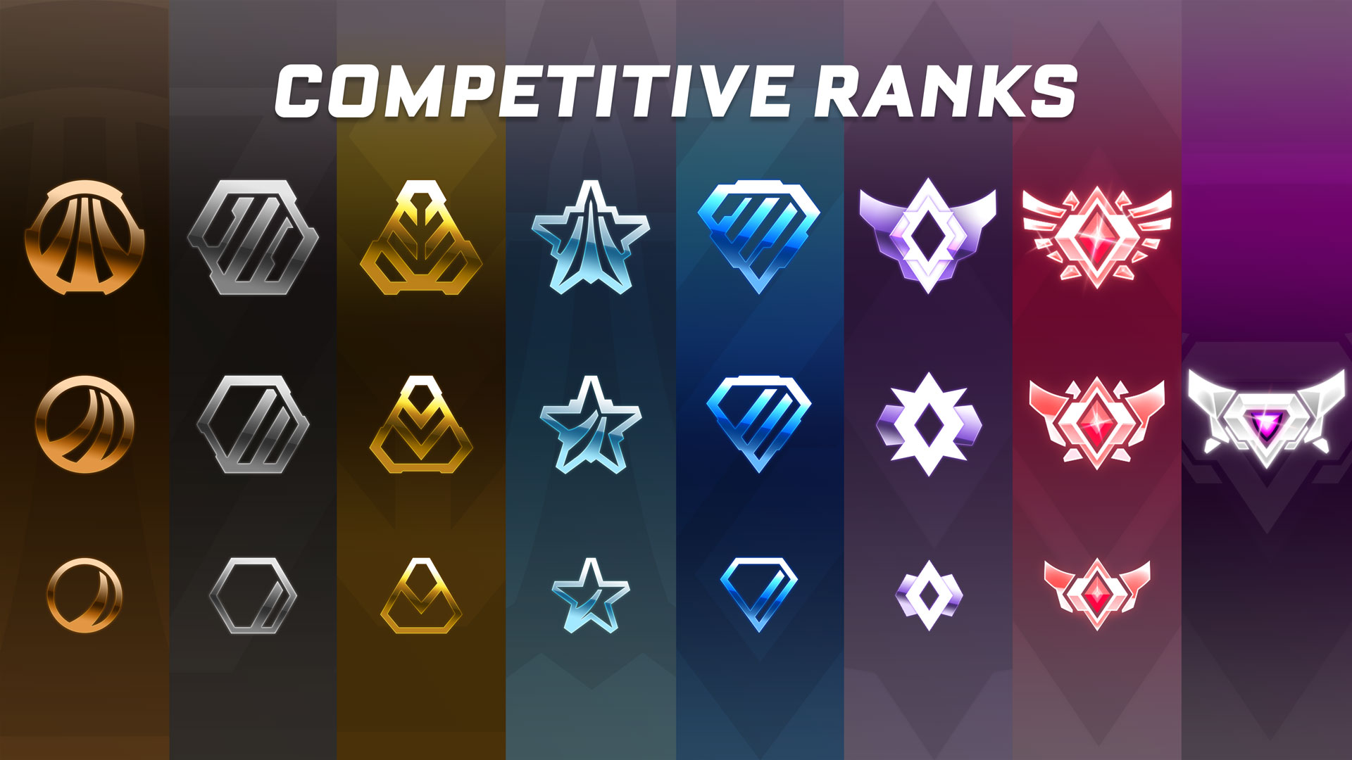 Nouveaux Rangs Rocket League 2020